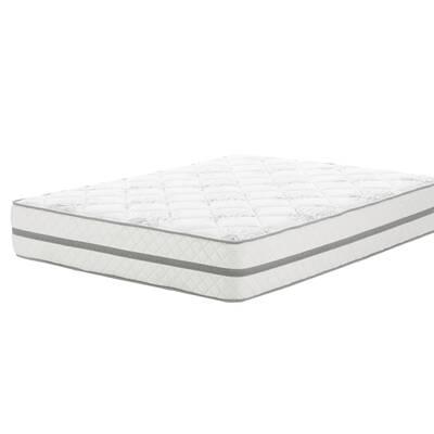 Wayfair Sleep Medium Innerspring Mattress Reviews Allmodern