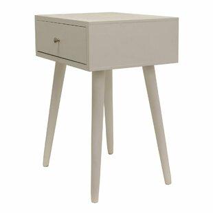 90a55bb65069 Modern   Contemporary High Gloss White End Table