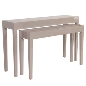 Strasser 2 Piece Console Table Set by Latitude Run Low Price.