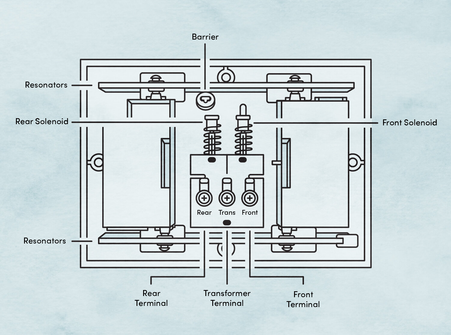 Ring Doorbell Transformer Wiring Diagram from secure.img1-fg.wfcdn.com