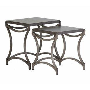 Caroline Stone/Concrete Nesting Tables by Summer Classics