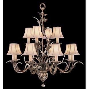 Fine Art Lamps A Midsummer Nights Dream 12-Light Shaded Chandelier