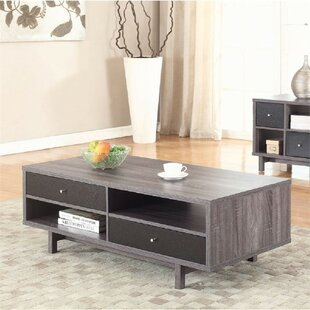 Highline 2 Piece Coffee Table Set by Ivy Bronx