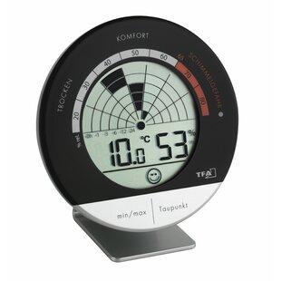 Digital Mold Radar Thermo-Hygrometer Image
