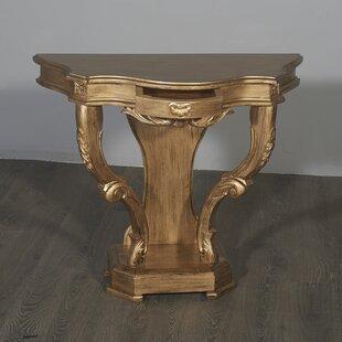 Astoria Grand Berrien Console Table