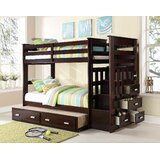 https://secure.img1-fg.wfcdn.com/im/64358897/resize-h160-w160%5Ecompr-r85/4867/48679378/eades-kids-twin-over-twin-bunk-bed-with-trundle-and-drawers.jpg