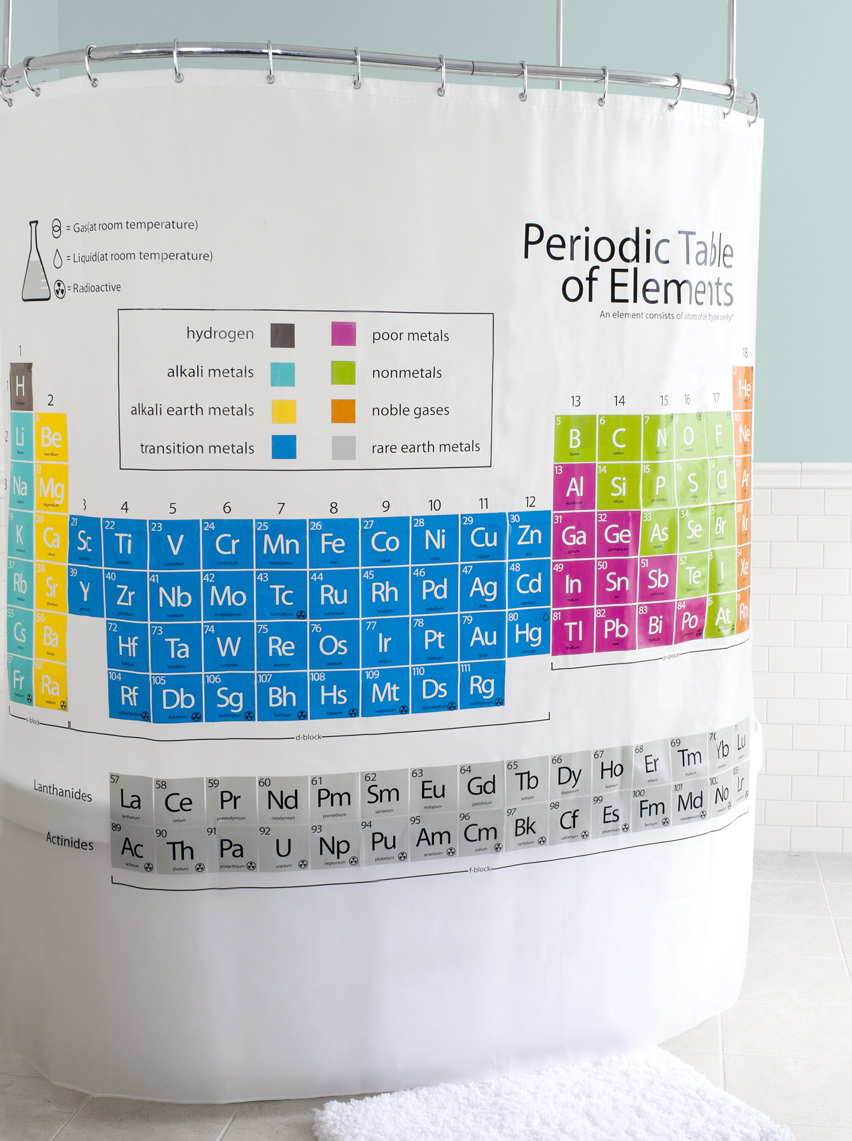 East urban home just chemistry h2o repellent periodic table east urban home just chemistry h2o repellent periodic table shower curtain reviews wayfair urtaz Choice Image