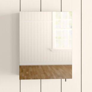 Avon 30cm X 40cm Surface Mount Mirror Cabinet By Croydex