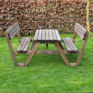 Rebekah Picnic Benches Image