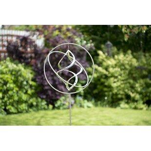 Review Gyroscope Nova Wind Spinner