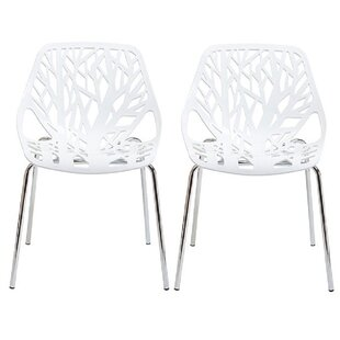 Ivy Bronx Buettner Dining Chair (Set of 2)