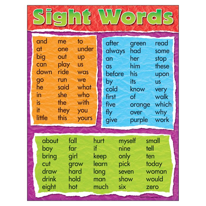 Learning Sight Words Chart