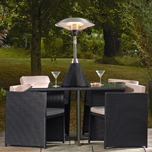 Tanaka Electric Patio Heater By Sol 72 Outdoor