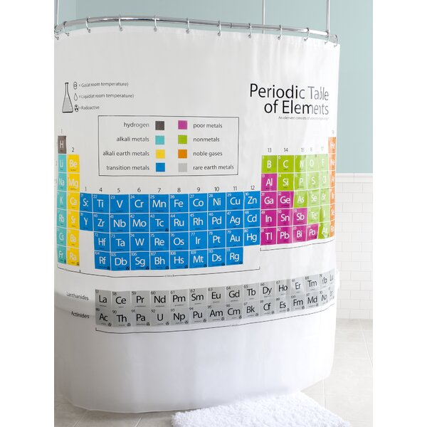 East urban home just chemistry h2o repellent periodic table shower east urban home just chemistry h2o repellent periodic table shower curtain wayfair urtaz Gallery