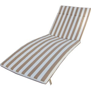 Polyester Outdoor Chaise Lounge Cushion (Set Of 2)