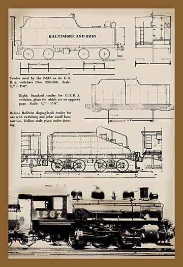 Buyenlarge Train Schematic Graphic Art Wayfair