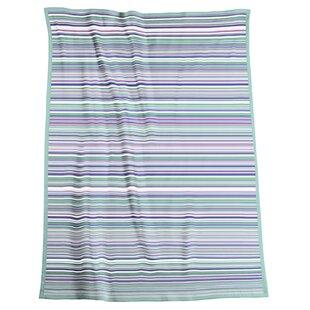 Sunny Picnic Blanket By Biederlack