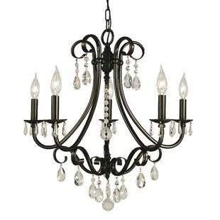 Astoria Grand Mallie 5-Light Candle Style..