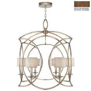 Fine Art Lamps Cienfuegos 6-Light We have associated to option Chandelier