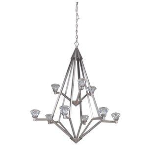 Brayden Studio Errico 9-Light LED Shaded Chandelier