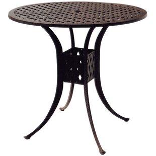 Astoria Grand Mckinney Bar Table