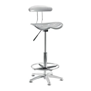 Review Stool