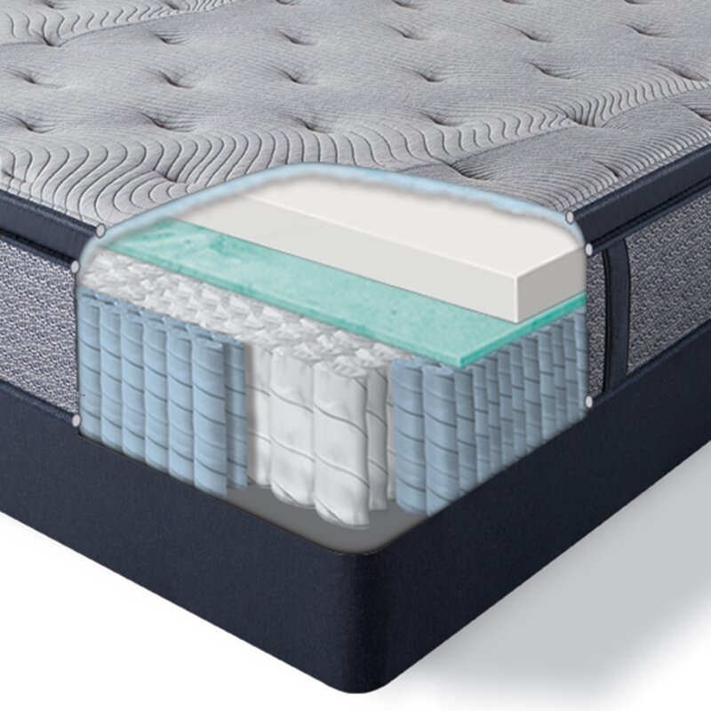 Serta Perfect Sleeper 15 Standale Ii Firm Pillow Top Mattress