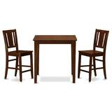 https://secure.img1-fg.wfcdn.com/im/69538797/resize-h160-w160%5Ecompr-r70/2910/29102255/3-piece-counter-height-pub-table-set.jpg