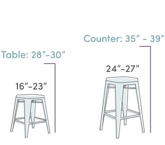 Table And Counter Height Bar Stool Measurements How To Choose The Right