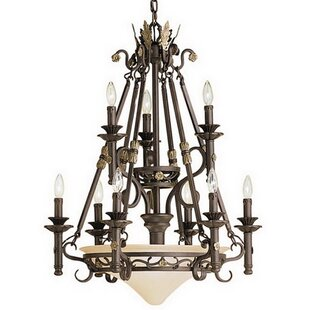 Astoria Grand Smedley 12-Light Candle Sty..