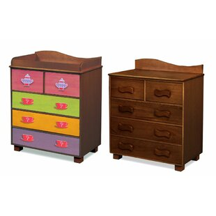 Compare Little Girl Teaset 5-Drawer Chest by Room Magic Reviews (2019) & Buyer's Guide