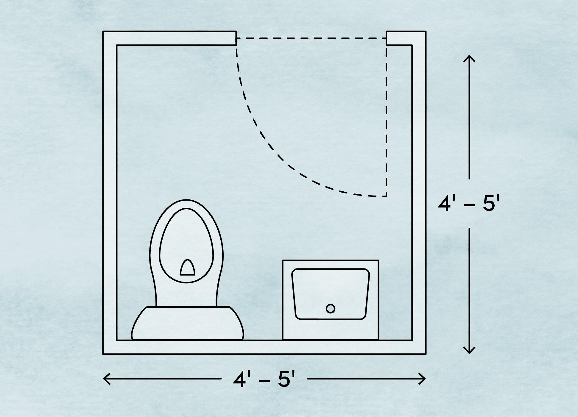 Bathroom Space Planning Bathroom Layouts Wayfair