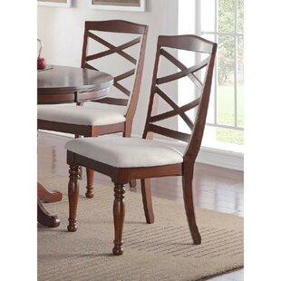 Charlton Home Rueter Designer Dining Chair (Set of 2)