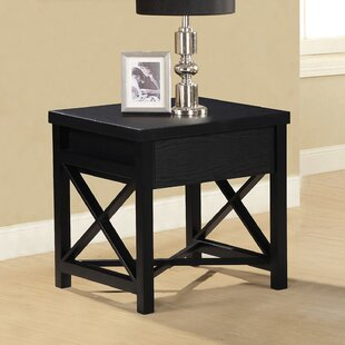 Houlihan End Table (Set of 2) by Alcott Hill