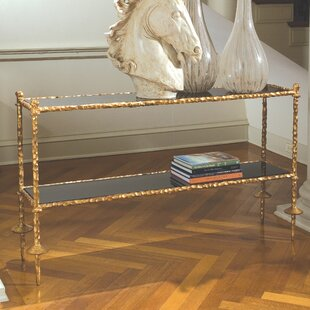 Global Views Console Table