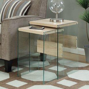 Calorafield 2 Piece Nesting Tables