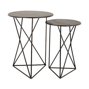 Brien 2 Piece Nesting Tables