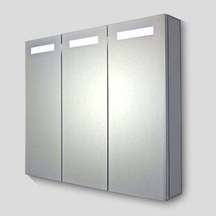 Orren Ellis Eileen Edge Mirror Door 28