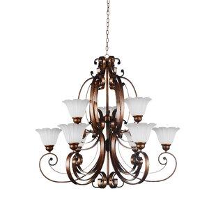 Victorian Kitchen Lighting Victorian kitchen lighting wayfair victorian 9 light shaded chandelier workwithnaturefo