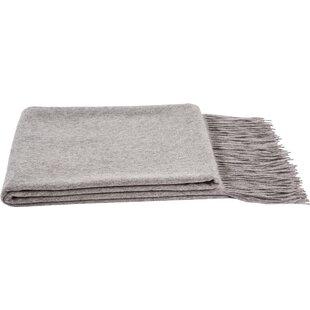 Dickson Wool Throw