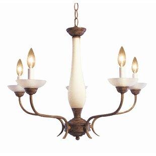Woodbridge Lighting Interior Complements ..