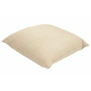 Sunbrella Throw Pillow