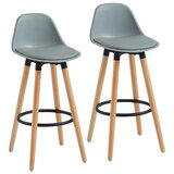 Bondurant 26 Bar Stool (Set of 2) by AllModern