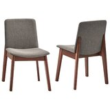 Midland Upholstered Dining Chair (Set of 2) by Ivy Bronx