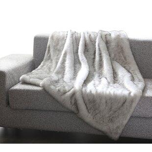 Thiele Luxury Tip Dye Faux Fur Throw