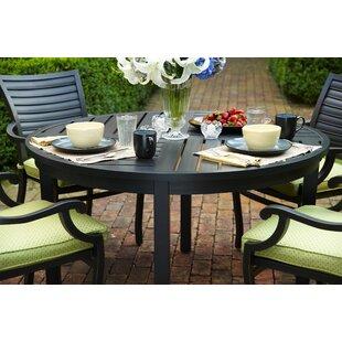Best Quattro Wrought Aluminum Dining Table Best Price