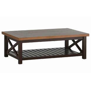 Cahaba Wrought Aluminum Coffee Table