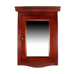 Glennville 27 x 20 Corner Mount Framed Medicine Cabinet with 2 Shelves