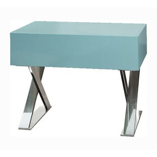 https://secure.img1-fg.wfcdn.com/im/76029830/resize-h310-w310%5Ecompr-r85/7328/73286728/omie-1-drawer-nightstand.jpg