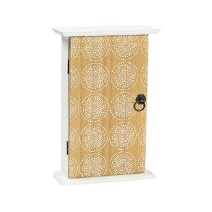 Review Key Box